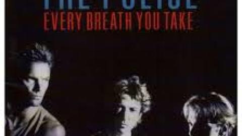 Tutorial de la canción Every Breath You Take para grupo de rock | Musikawa