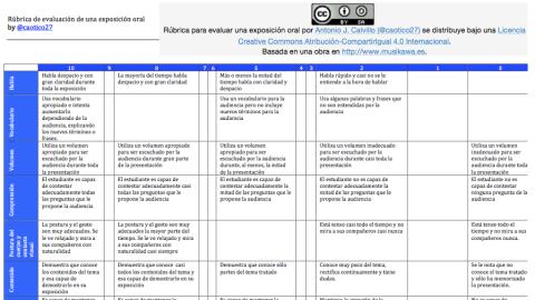 Rúbrica para evaluar una exposición oral by @caotico27 | Musikawa