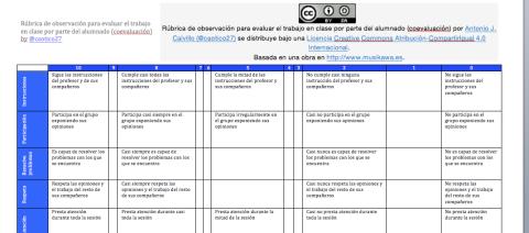 Rúbrica de observación para evaluar el trabajo en clase por parte del alumnado (coevaluación) by @caotico27 | Musikawa