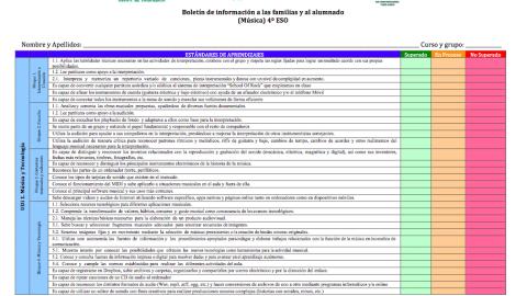 Boletines informativos por estándares y tareas personalizadas en Secundaria | Musikawa
